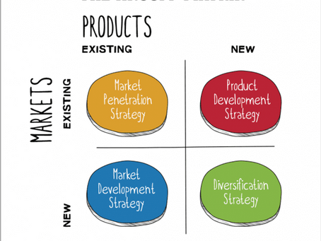 Reassessing your marketing strategy using the Ansoff Matrix