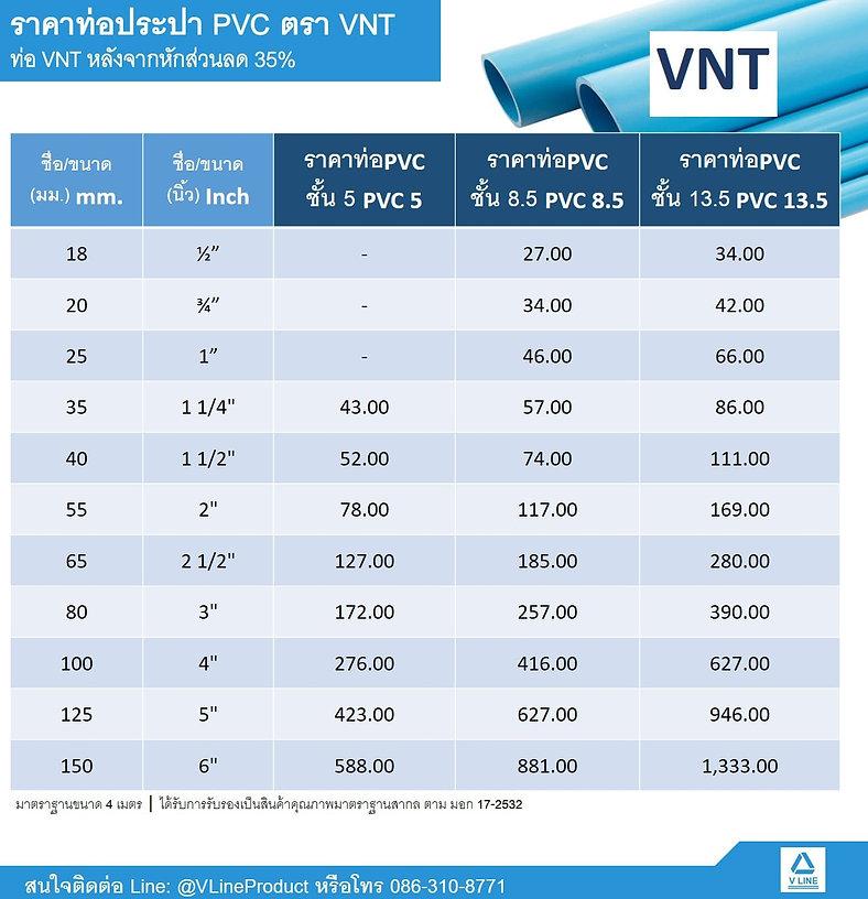 ราคาท่อพีวีซีตรา VNT