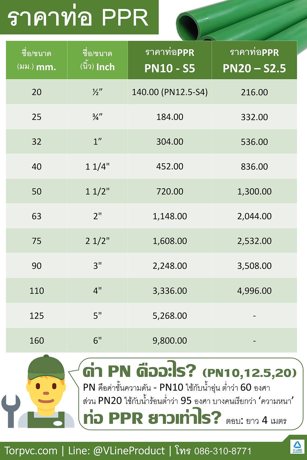 ราคาท่อประปา PPR ท่อประปาPP-R ท่อน้ำอุ่น ท่อน้ำร้อน PN10 PN20
