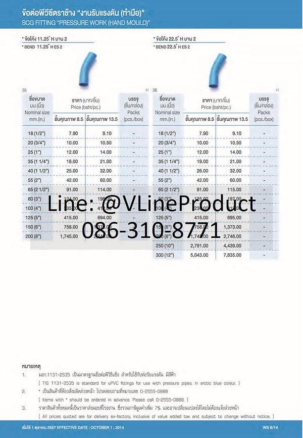 ราคาท่อpvc ราคาท่อพีวีซี ท่อสีฟ้า ท่อประปา 8
