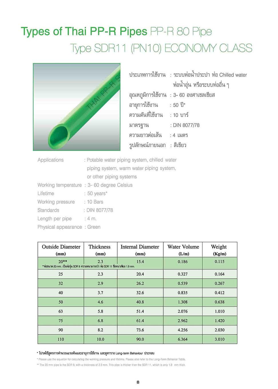 ขนาดท่อPPR - 1
