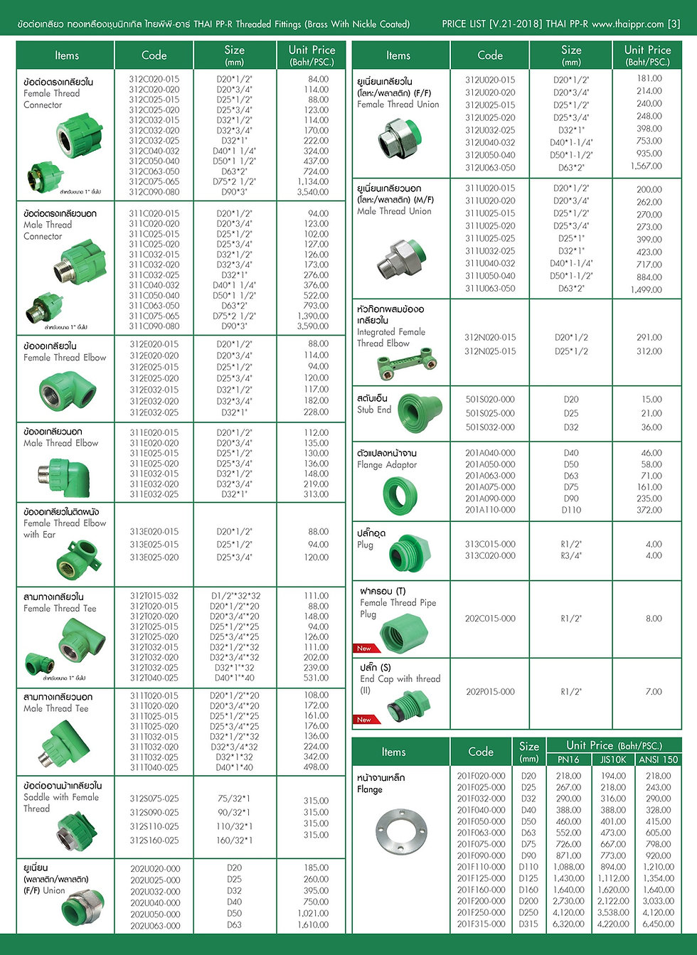 ราคาข้อต่อท่อ PPR 2