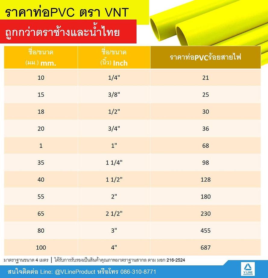 ราคาท่อpvc ท่อพีวีซีสีเหลือง, ท่อสีเหลือง