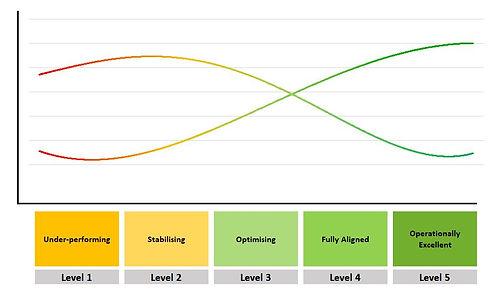 Maturity OpEx.JPG