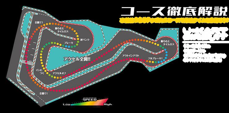 U-KART CIRCUIT コース