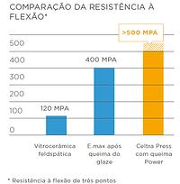 Resistência.png