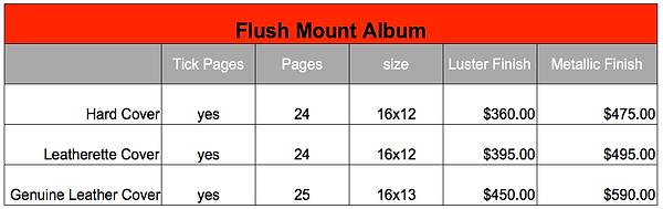 Flush Mount Album.png