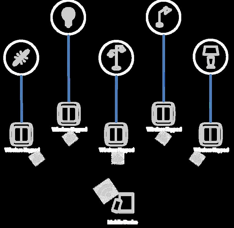 lighting control diagram