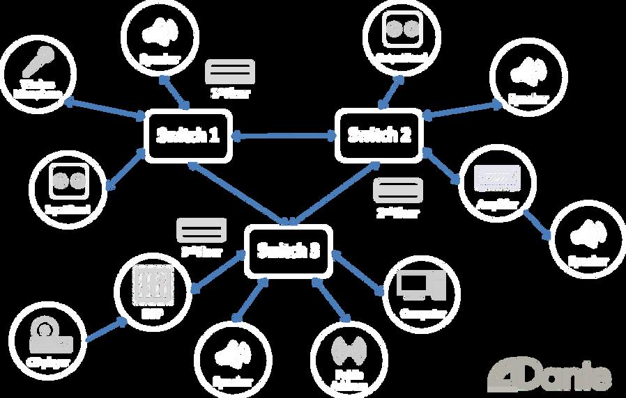 digital audio diagram