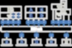 Video wall diagram