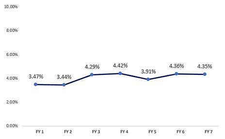KVG H-4 총자본수익률.PNG