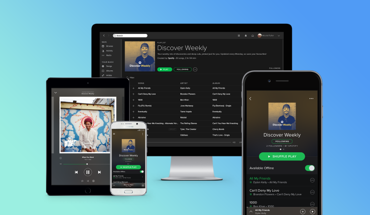 Discover Weekly Spotify Sound Identity post