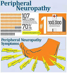 Peripheral Neuropathy is a very serious disease. Do not take it lightly. Get help now for peripheral neuropathy treatment in Delray Beach, Boca Raton, Boynton Beach and surrounding Florida areas.