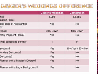 10 Reasons Why YOU Should Choose Ginger's Weddings