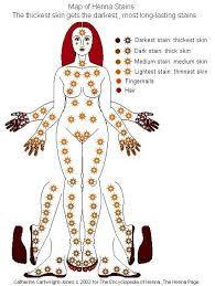 henna stains.jpg