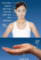 eft-tapping-points-diagram_edited.jpg