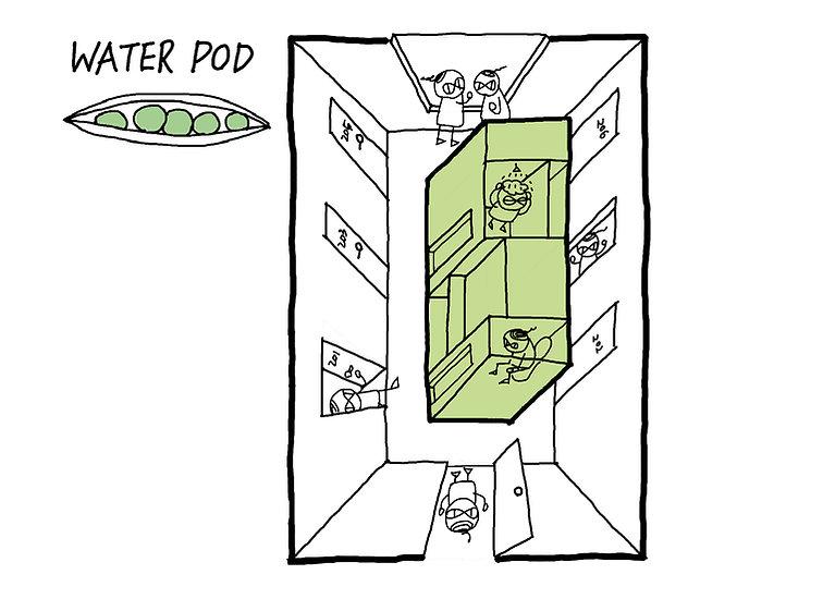 Water pod.jpg
