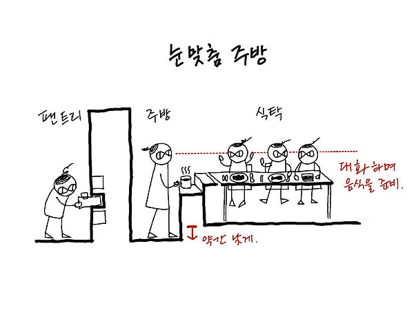 11. 눈맞춤 주방 스케치.jpg