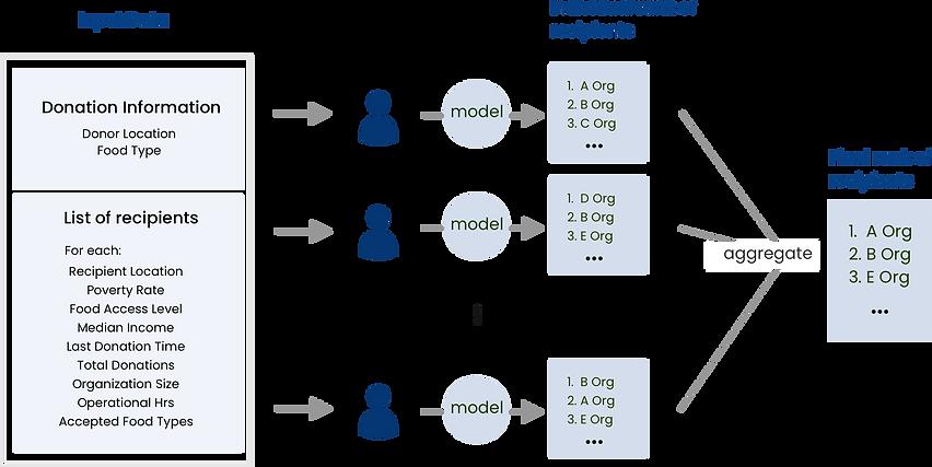 algorithm-model.png