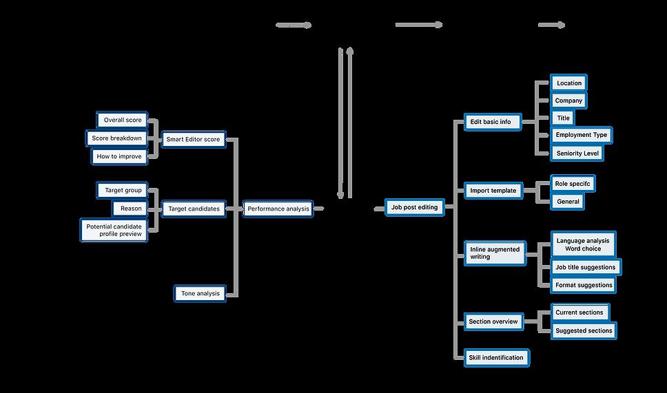complete-user-flow.png