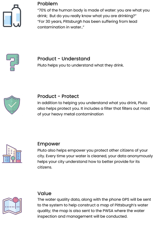 storyboard-icons.png