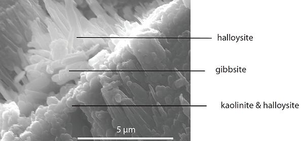 SEM image showing Halloysite, Gibbsite and Kaolinite