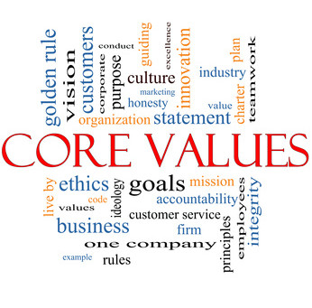 How to Bring Corporate Values to Life