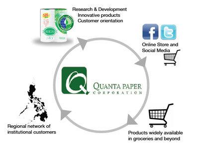 quanta growth model.jpg