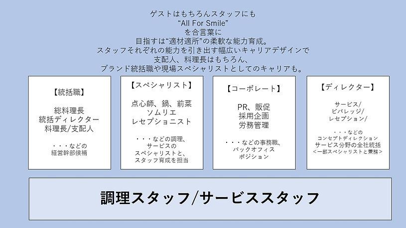 キャリア形成イメージ.jpg