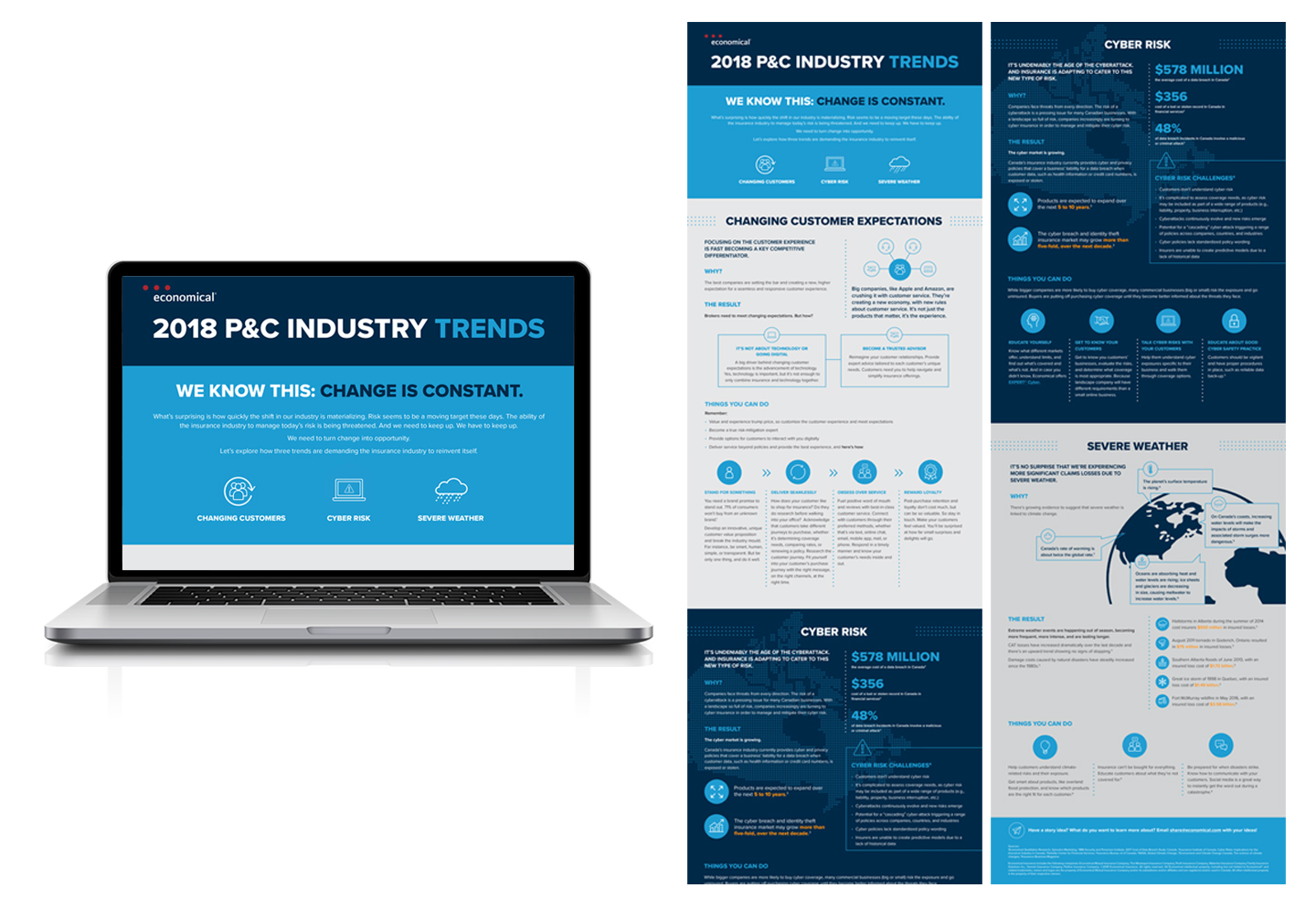 Industry Trends Infographic