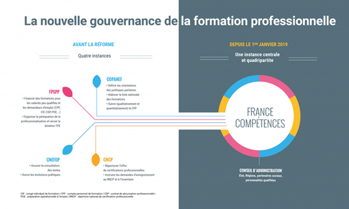 france-competences.png