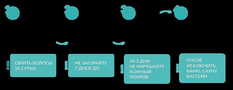АПППП-min.png
