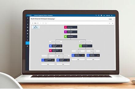 Custoer Engagement Platform