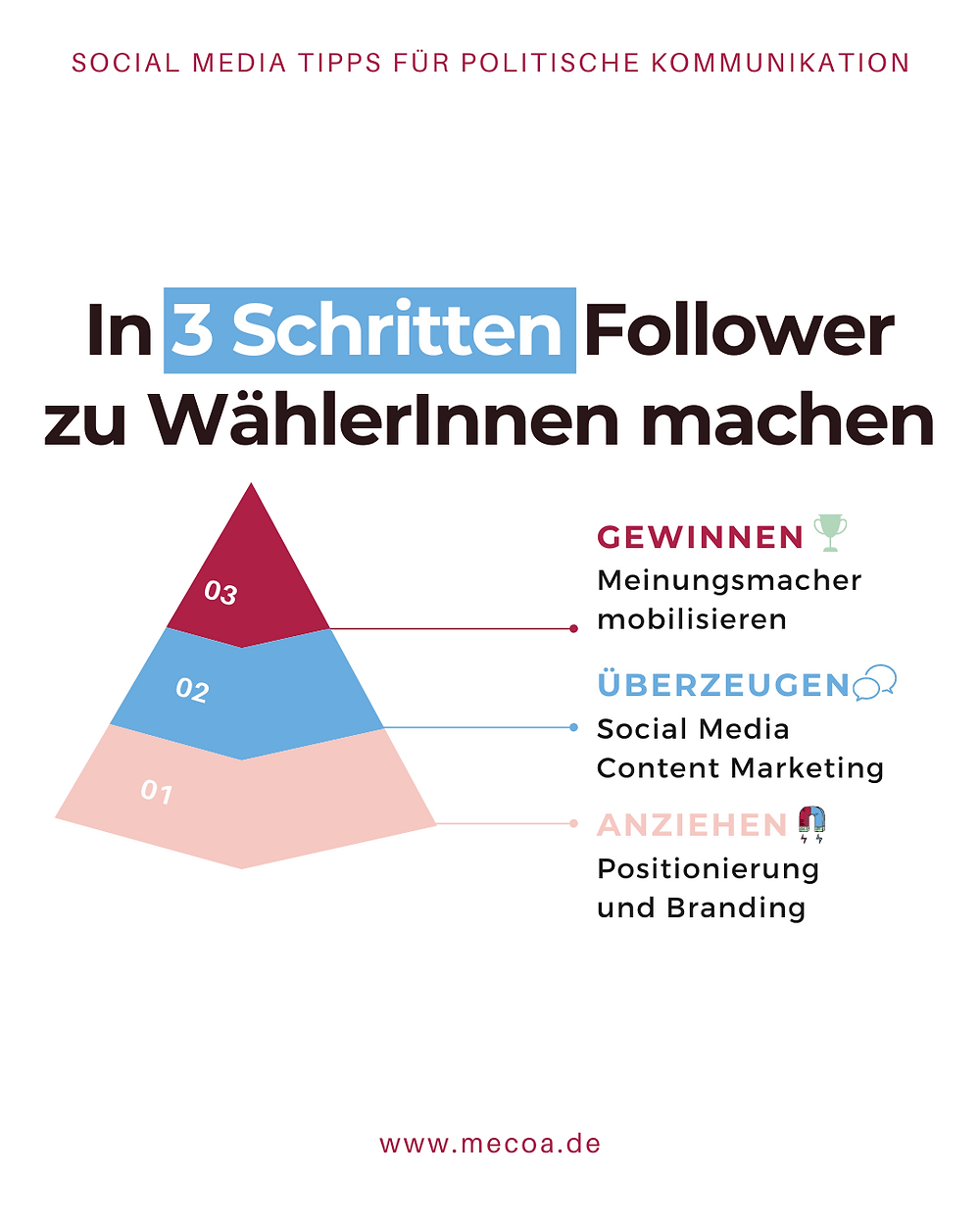 Follower-Wähler-Strategie für mehr Instagram Reichweite