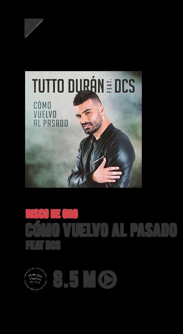 Tutto-Duran-Como-Vuelvo-Al-Pasado
