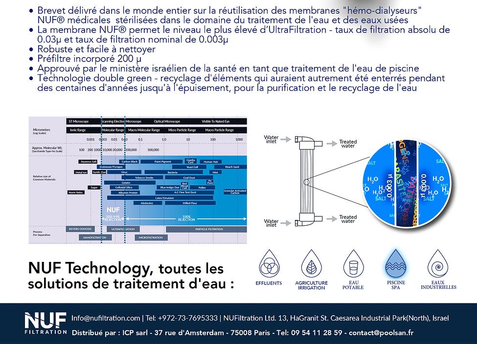 NUFiltration : Technologie de filtration par membrane issue des techniqus médicales pour piscine, spa
