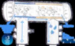 Cellule porte-électrode PoolsanOxy - Hydrolyse (oxydation de l'eau) et désinfection de l'eau par Poolsan SANS CHLORE