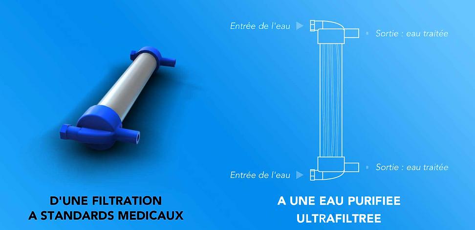 Nufiltration : Phase de purification d'eau