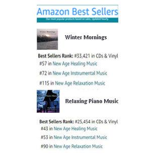 Amazon-top100_01262021.jpg