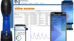 Cloud-based logging, remote access of any of GrayWolf's WiFi enabled probes, meters or monitors
