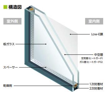断熱タイプペアガラス断面図