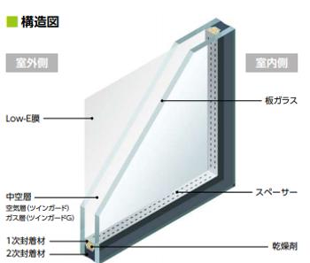 遮熱タイプペアガラス断面図