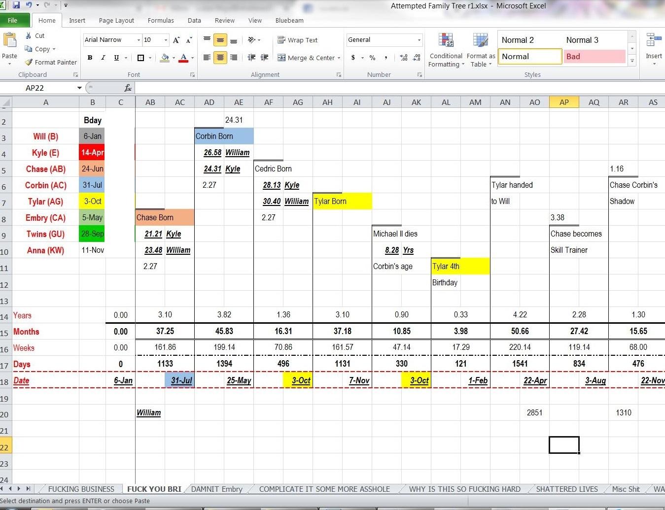 Linear Timeline (MS Excel)