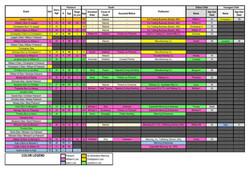Family Tree (MS Excel)