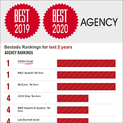 BEST-AGENCY-ranking2019-2020.png