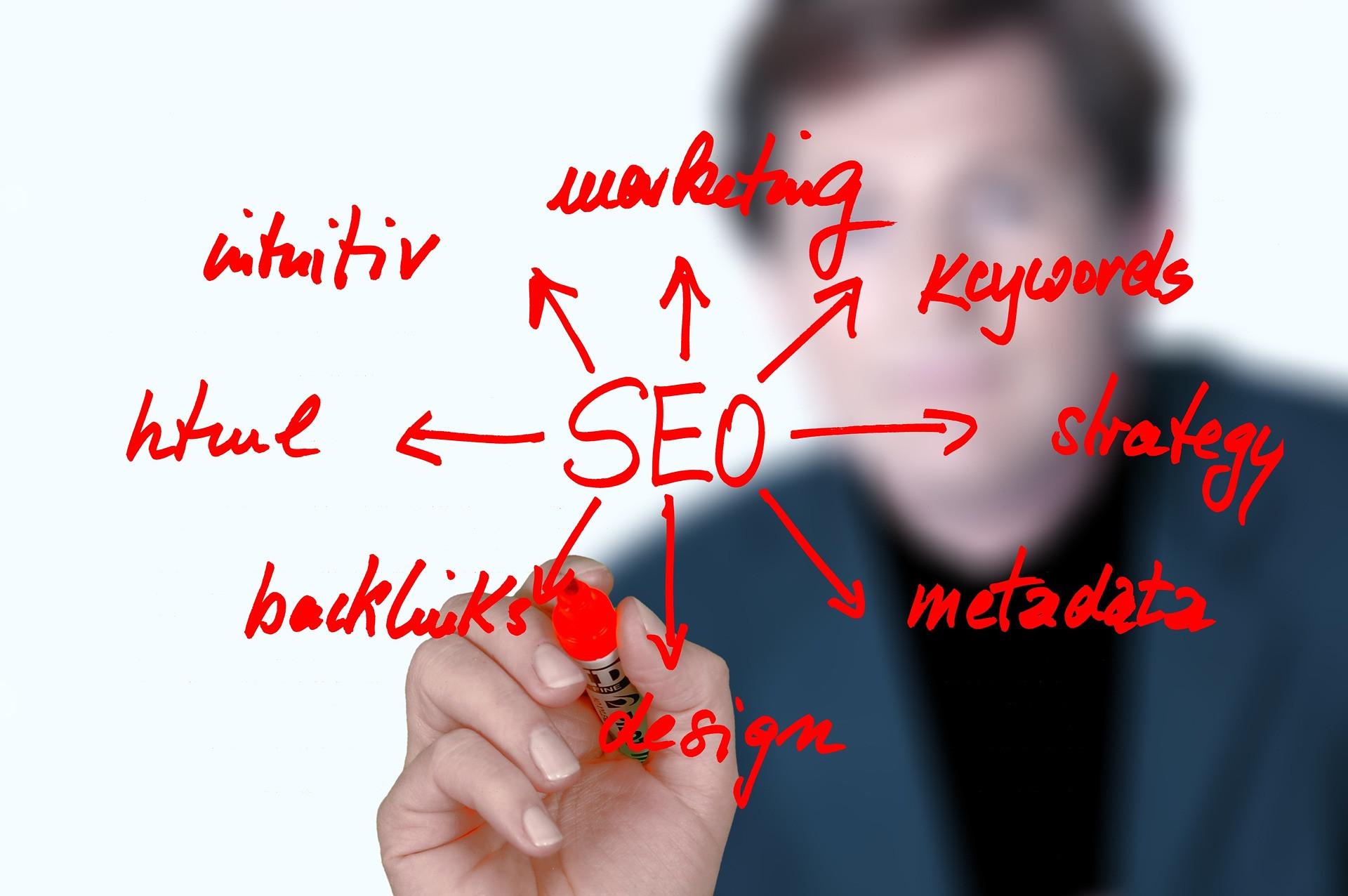 SEO Marketing Consultation