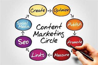 SEO, Website Design, Lead Generation, Co