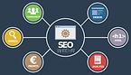 SEO, Web Design, Lead Generation, Birmin