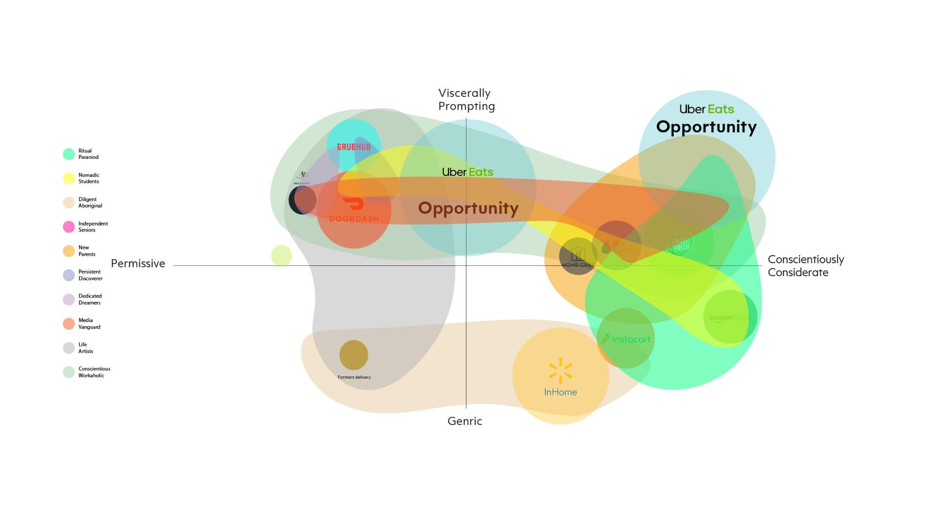 Uber Community 2030_Website26.jpg