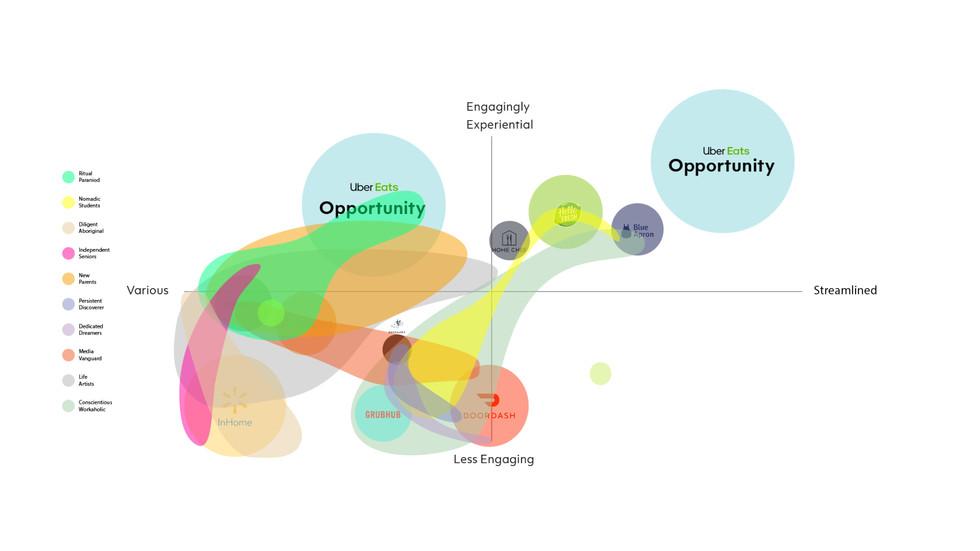 Uber Community 2030_Website27.jpg
